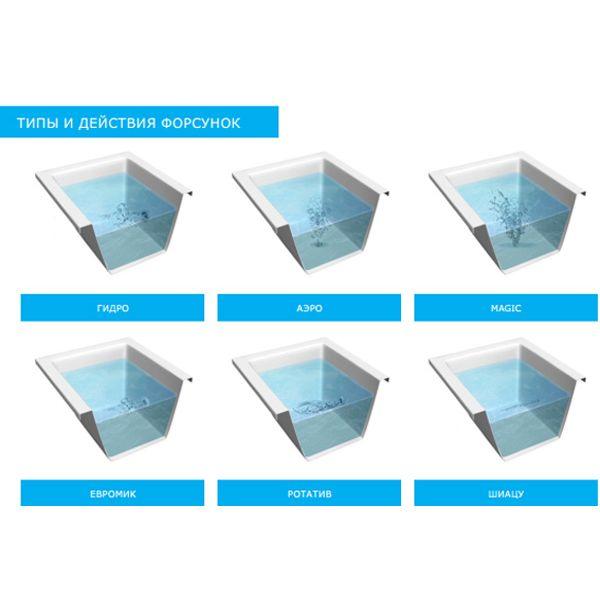 Гидромассажная система LX Standart Hydro