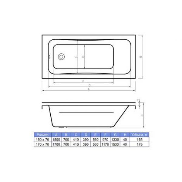 Акриловая ванна Banoperito Aralia 150x70 (сифон)