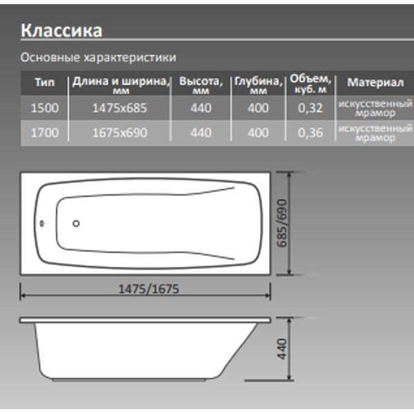 Ванна из искусственного камня Belux Классика 150x70