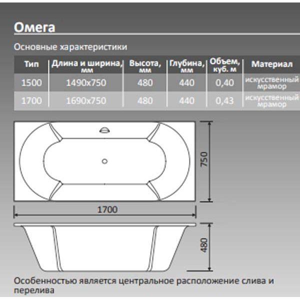 Ванна из искусственного камня Belux Омега 170x75