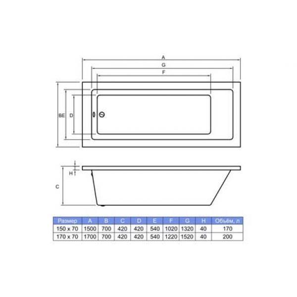 Акриловая ванна Banoperito Delia 150x70 (сифон)