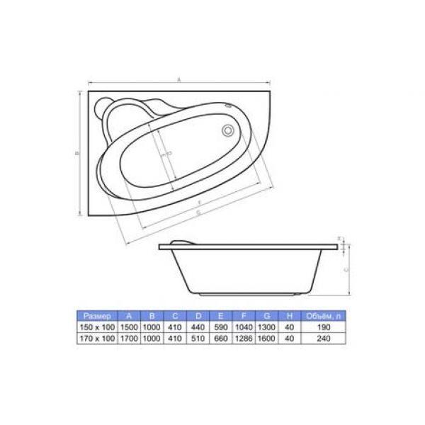 Акриловая ванна Banoperito Laura 150х100 (сифон автомат)