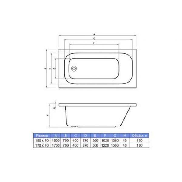Акриловая ванна Banoperito Salsa 170x70 (сифон)